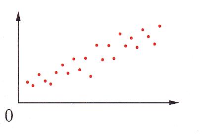 streckendiagramm mathematik