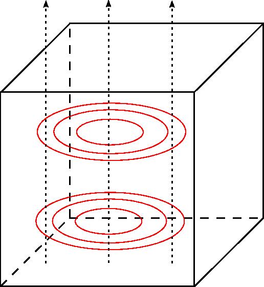 einheit magnetischer fluss